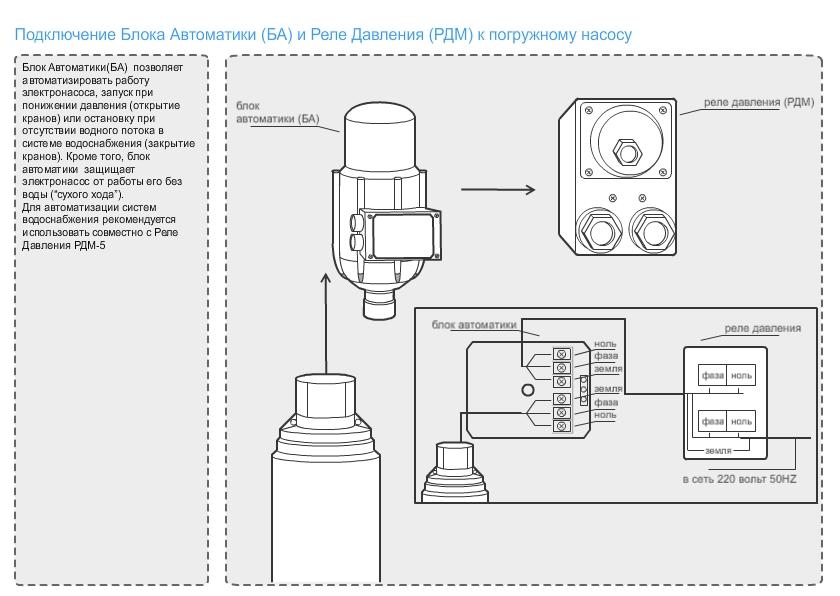 Электрическая схема подключения реле давления РМ5 (РДМ) и блока автоматики (защита от сухого хода)