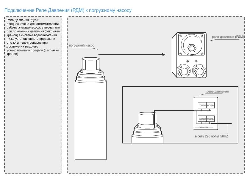 Электрическая схема подключения реле давления РМ5 (РДМ)
