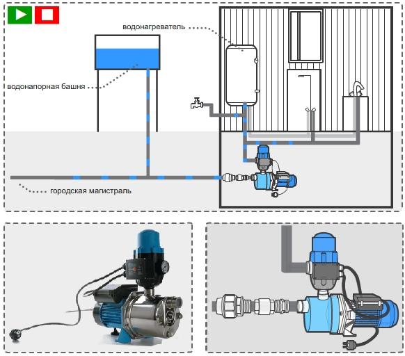 Схема автоматического водоснабжения из напорной магистрали