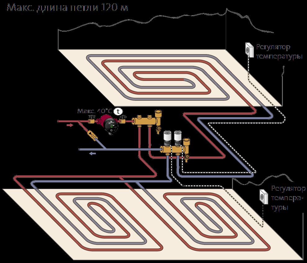 """Типовая схема установки циркуляционного насоса в системе """"тёплый пол"""""""