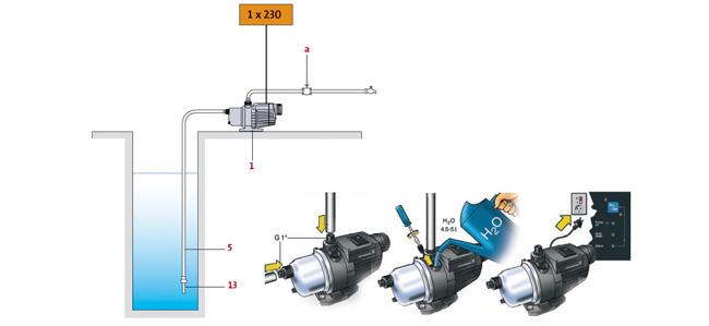 grundfos mq 3-45 инструкция