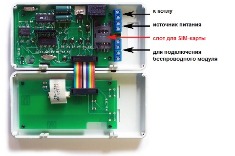 подключение Computherm GSM 01